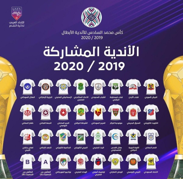 الأندية المشاركة في كأس محمد السادس للأندية الأبطال