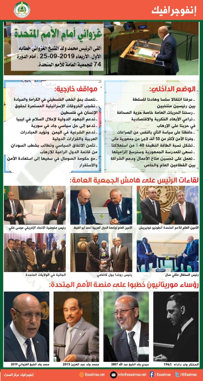 الرئيس غزواني أمام الأمم المتحدة - (المصدر: الصحراء)