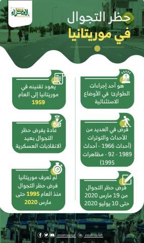 حظر التجوال في موريتانيا ـ(إنفوجرافيك)