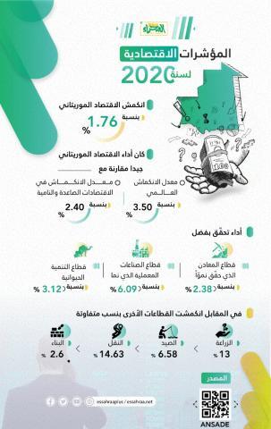 المؤشرات الاقتصادية لسنة 2020 ـ (المصدر: الصحراء)