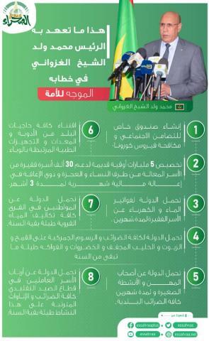 هذا ما تعهد به الرئيس غزواني في خطابه الموجه للأمة (انفوغراف)