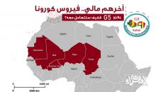 كورونا يغزو دول الساحل الخمس-(المصدر: الصحراء)