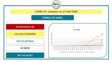"""النشرة الإحصائية عن وباء """"كورونا"""" في دول الساحل الخمس"""