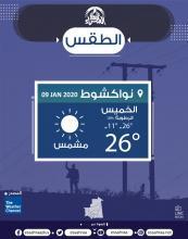 درجات الحرارة المتوقعة في نواكشوط اليوم الخميس - (المصدر: الصحراء Plus)