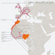 مسار خط الغاز نيجيريا المغرب