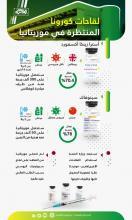 اللقاحات المنتظرة في موريتانيا (المصدر: الصحراء)