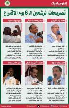 حديث المرشحين لرئاسيات 22 يونيو 2019
