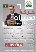 تغييرات في 11 سفارة موريتانية - (إنفوجرافيك الصحراء)