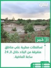 ارشيف مركز الصحراء